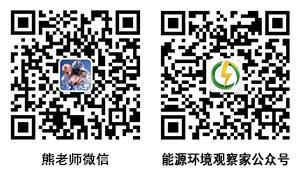 【能源】二维码小卡片制作-熊珊珊-中文300x175.jpg