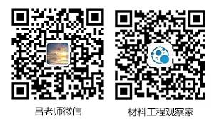 材料-吕老师二维码小卡片-CN.jpg