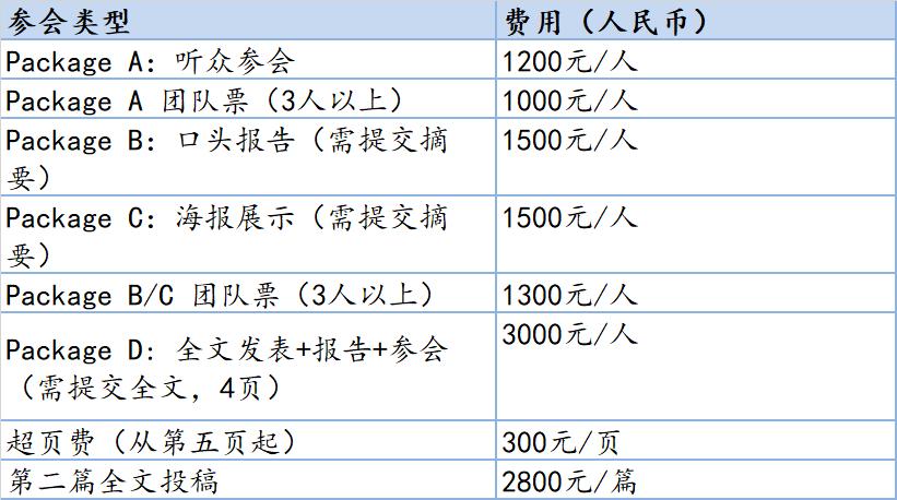 参会类型.png