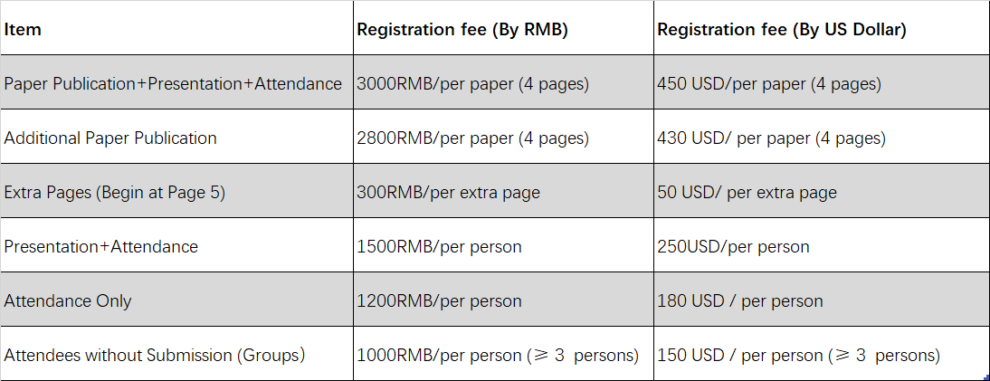 IEEE注册费用.png